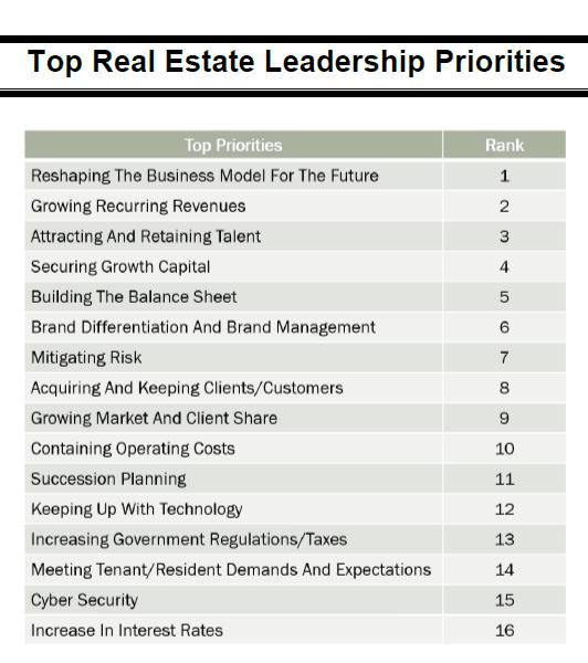 top leadership priorities